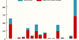 ebola-chart-updated-entertain-feature